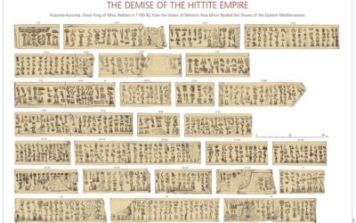 """Ancient """"Sea Peoples"""" Tablet Deciphered – Are they the Biblical Philistines?"""