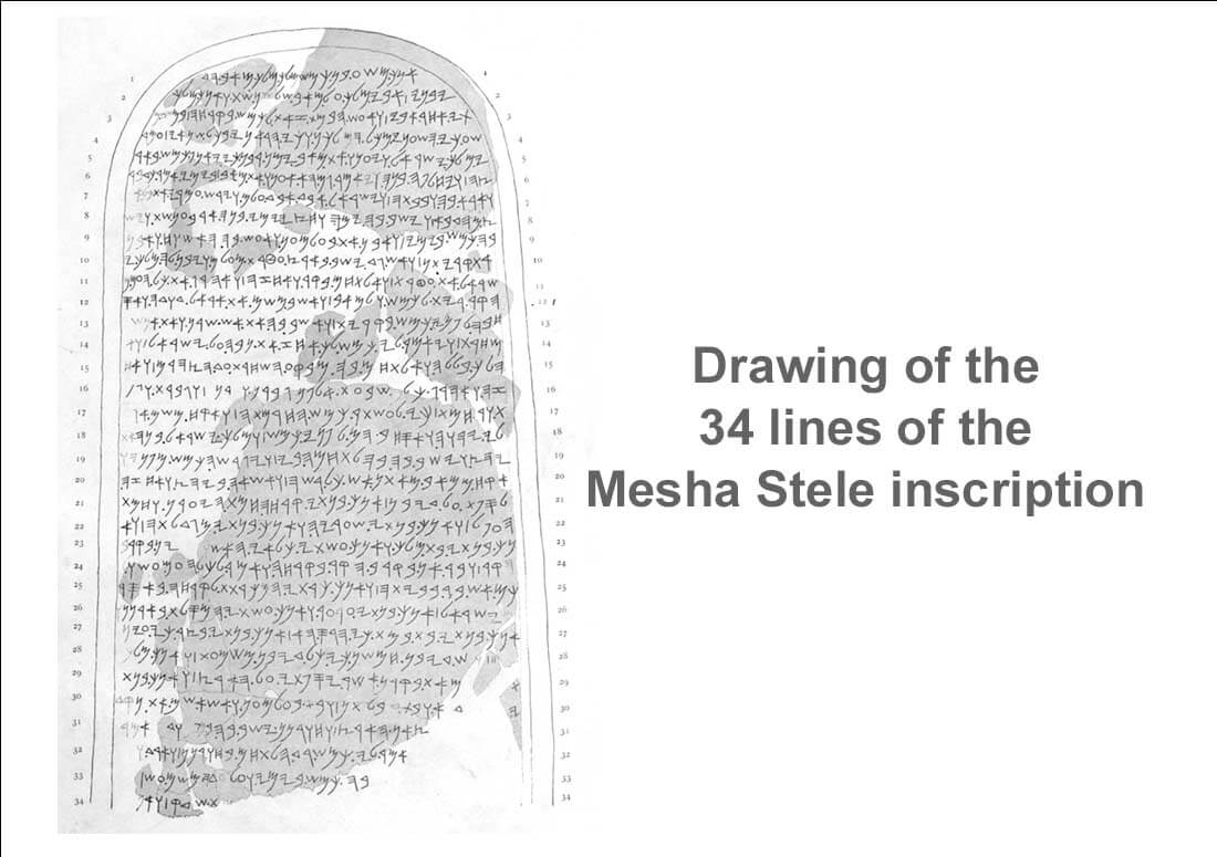 Drawing of the 34 lines of the Mesha Stele inscription by Mark Lidzbarski, published 1898. The shaded area represents pieces of the original stele
