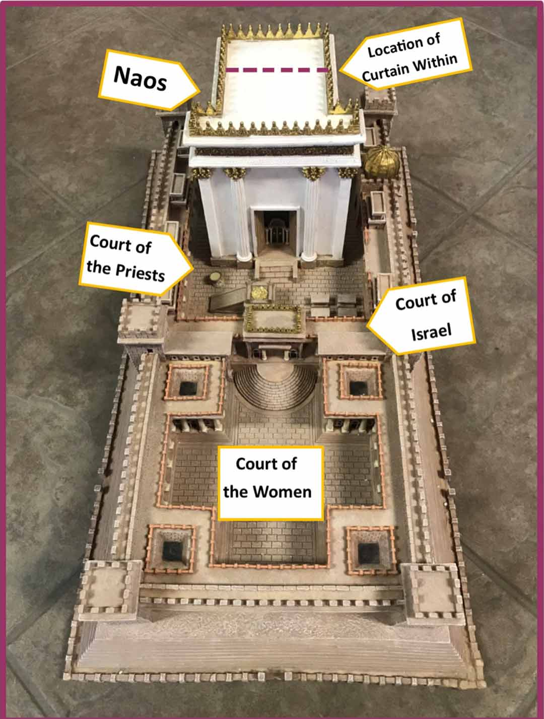 A model showing the different areas of Herod's Temple in Jerusalem